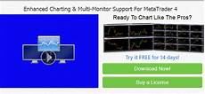 Mt4 Floating Charts Software Mt4 Floating Charts Review 2019 Is It A Scam Or Not