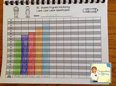 Chart For Students To Monitor Progress Organize Data From Progress Monitoring With Rti Data