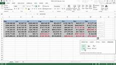 Sparklines Excel How To Create Sparklines In Excel 2013 For Dummies Youtube