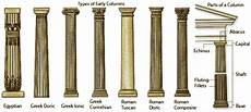 Column Types Abacus Architecture Wikipedia