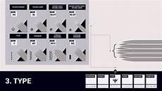 Needle Depth Chart Precision Needle Labeling System Precision