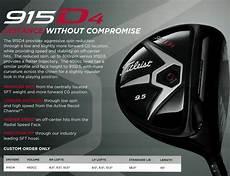 Titleist 915f Chart タイトリスト915 D4 M2r Golf Blog