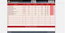 Employee Performance Scorecard Template Excel Balanced Scorecard Template Excel Business Performance Kpi