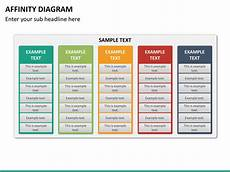 Affinity Diagram Example Affinity Diagram Powerpoint Template Sketchbubble