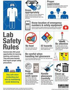 Chemistry Lab Safety 01 Safety First Myp Science