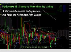 Pipsqueaks #6: Strong vs Weak when Day Trading