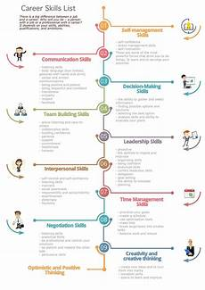 List Of Career Skills Business Infographics Free Download
