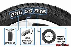 Tire Reading Chart Tyre Designations Bikes4sale