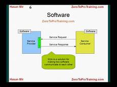 What Is Detailed Oriented Introduction To Service Oriented Architecture Soa Youtube