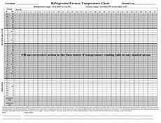 Vaccine Temperature Monitoring Chart Vaccine Refrigerator Freezer Temperature Chart Template