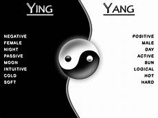 Malvorlagen Yin Yang Meaning Central Wallpaper Far East Philosophy Ying Yang Meaning