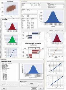 Montecarlo Simulation Simulation Master Monte Carlo Simulation Add In For Excel