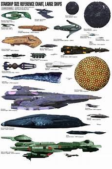 Online Ship Size Comparison Chart Starship Size Reference Chart Large Ships Star Trek