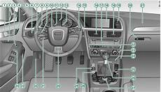 In Car Owners Manual And Mmi Manual On Your Pc
