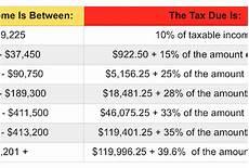 2014 Tax Brackets Chart 2017 Federal Tax Table Single Elcho Table