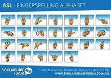 Asl Finger Chart Asl Fingerspelling Alphabet