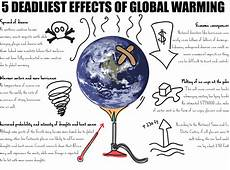 Causes And Effects Of Global Warming Essay A 5 Infographic Transition