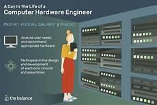 Computer Engineer Facts Computer Hardware Engineer Job Description Salary Skills