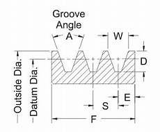 Pulley Dimension Chart G Amp G Manufacturing Company Super V Groove Dimensions