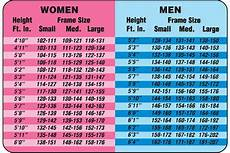 Air Force Height And Weight Chart 2018 Weight And Gender Differences Siowfa15 Science In Our
