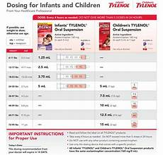 Tylenol Motrin Chart Dosing For Infants And Children Motrin Dosage Chart