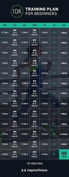 Race Predictor Chart 10k Race Time Chart Seonegativo Com