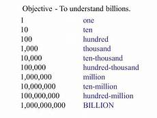 Ten Thousand Number Chart In 782 341 693 Which Digit Is In The Ten Thousands Place