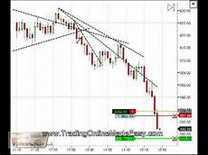 S P Futures Live Chart S Amp P 500 Day Trading Coach Emini Futures 14 Point Live