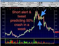 Tim Sykes Chart Patterns The Golden Penny Stock Pattern Strikes Again Beautiful