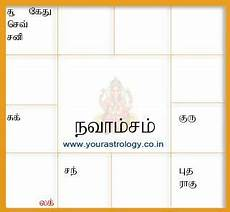 Horoscope Chart In Tamil With Predictions ஜ தக கட டம Birth Chart Tamil Astrology Horoscope