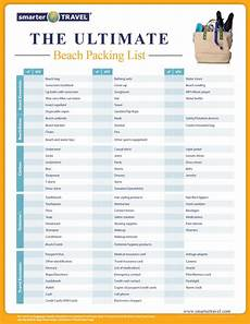 Packing For Vacation Checklist Use Smarter Travel S Ultimate Travel Packing List To Keep