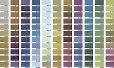 Anodized Titanium Voltage Chart Titanium Anodizing Color Chart Google Search Titanium