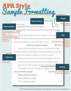 How To Write An Essay Using Apa Format Apa Formatting Guide For Essays And Dissertations