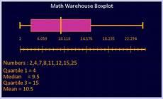 Box Plot Maker Online Graph Makers Passy S World Of Mathematics