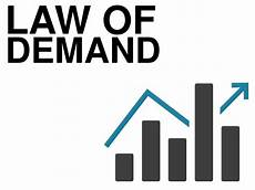 Law Of Demand Law Of Demand