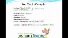 Rental Property Return On Investment Chapter 1 Explanation How To Calculate Property