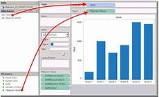 Overlapping Bar Chart Tableau Tableau Tip 7 Easy Steps To Create A Combination Chart