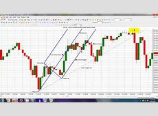 Binary Options 60 Second Trading Strategy using Andrews