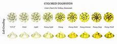 Fancy Color Diamond Grading Chart Fancy Coloured Diamonds Uniglo Diamonds