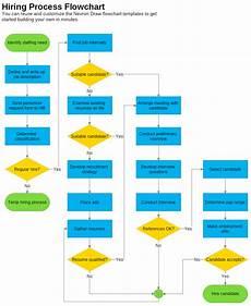 New Hire Flow Chart Hiring Process Flowchart Template Nevron