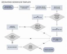 Workflow Chart Template Download Free Workflow Templates Smartsheet