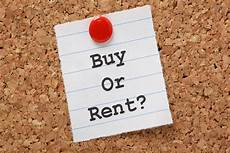 Should I Buy An House Buying A House Should I Rent Or Buy Confused