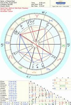 How To Find My Astrology Chart How To Read A Birth Chart And Kanye West Know Your Vibes