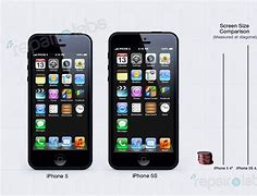 Image result for Phone Same Size with iPhone 5S