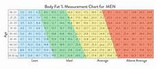 Bone Mass Chart Kg Free Bmi Calculator Calculate Your Body Mass Index