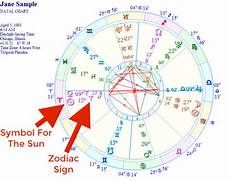 Birth Chart Free Best Get Free Birth Chart Your Key To Astrology