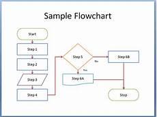Workflow Chart Template Excel 8 Flowchart Templates Excel Templates