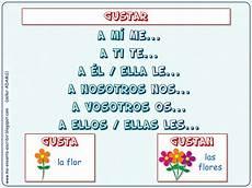 Escribir Conjugation Spanish 200 Quarter 2 Martinez