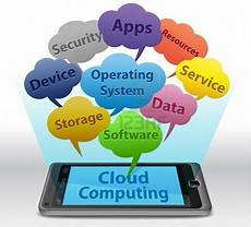 Mobile Cloud Mobile Clouds The New Content Distribution Platform