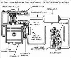 Http Www Truckt Com Air Brake Pressure Components